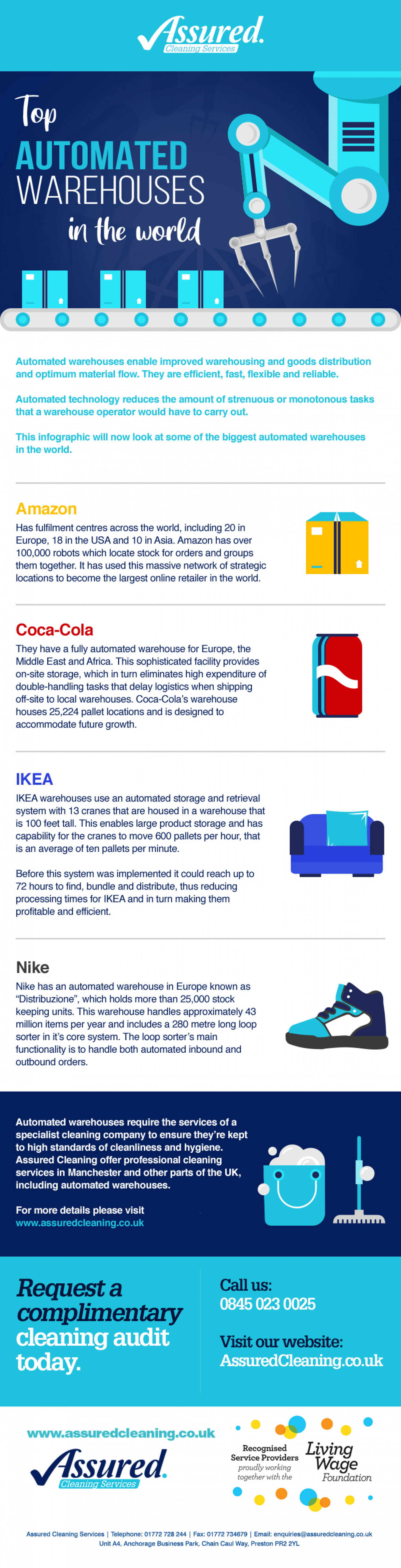 Top Automated Houses in the World Infographic