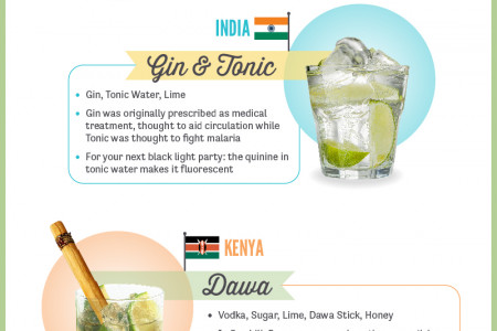Top Beach Drinks Around the World Infographic