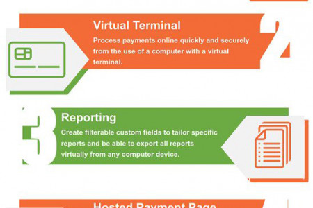 Top Benefits of Payment Gateway Infographic