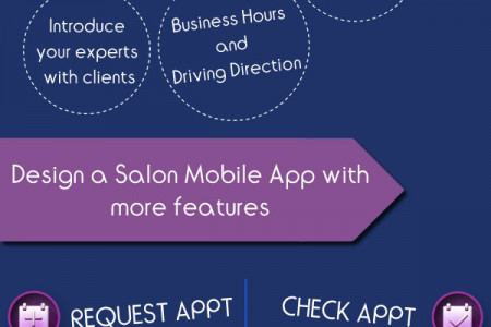 Top Benefits of Salon and Spa Mobile App Infographic