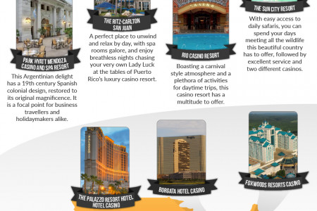 Top casino resorts Infographic