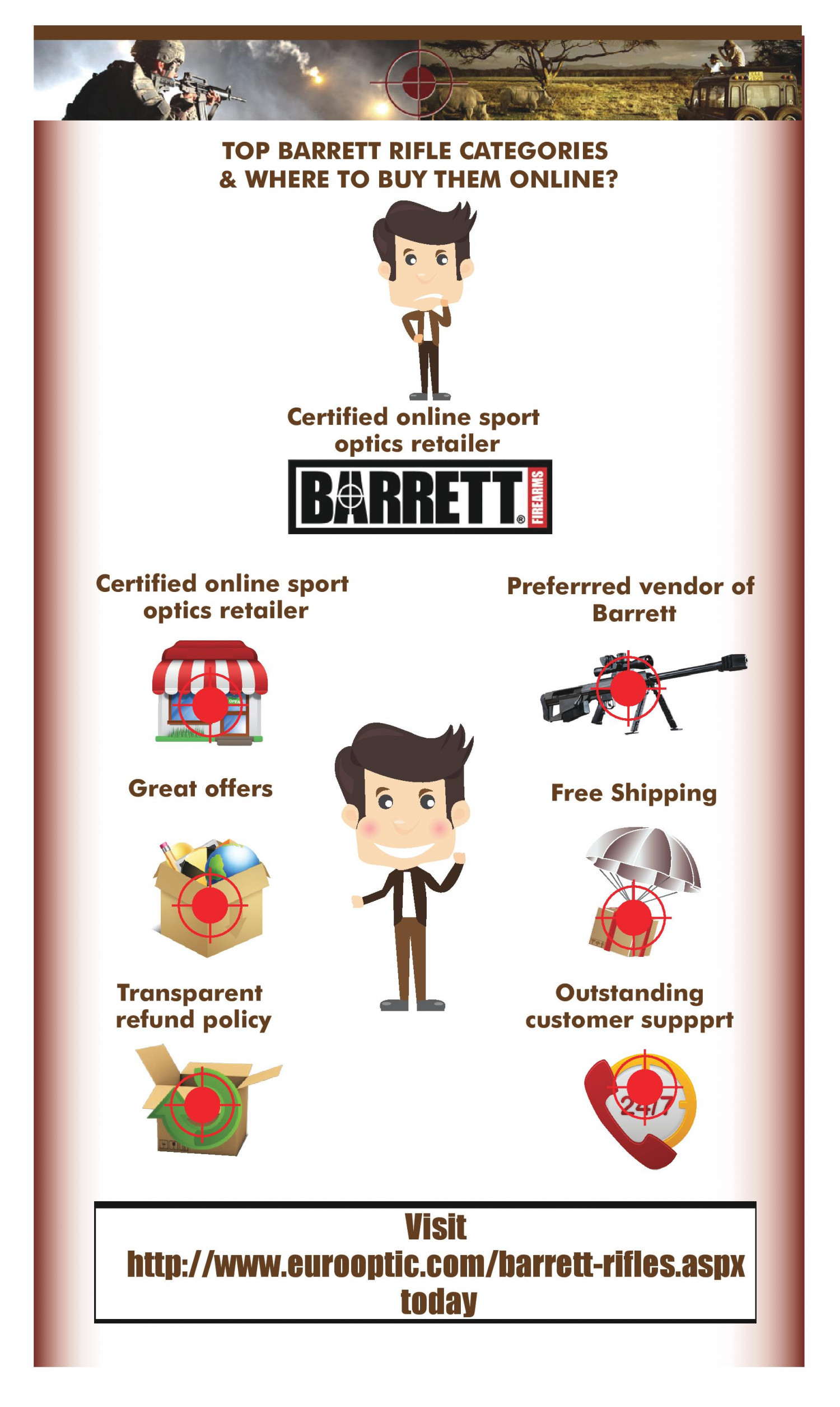 Top Categories of Barrett Rifles - Where to Buy Them Online Infographic