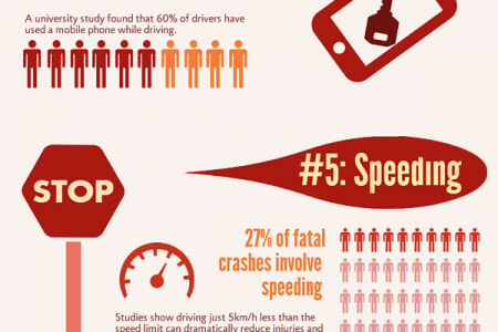 Top Causes of Accidents on the Road Infographic