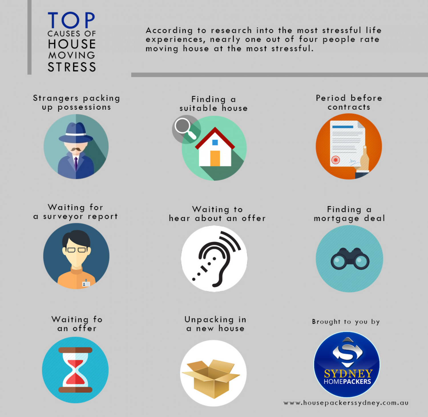 cause of stress Examples of stress include financial, marital, work- and health-related stress we all have our ways of coping with change, so the causes of stress can be different for each person stress can be either good or bad good stress positively compels people to action (eg to study for an exam, or a baby learning.