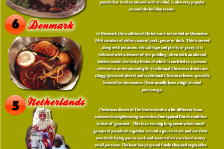 Top Christmas Dinners Infographic