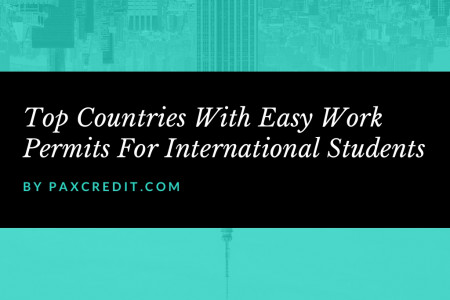 Top Countries with Easy Work Permits for International Students Infographic