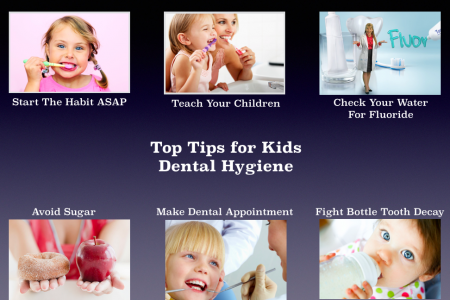 Top Dental Tips for Kids Infographic