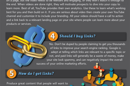 Top Eight Questions And Answers For Online Marketing People Embarrassed To Ask Infographic
