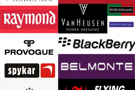 Top famous clothing fashion brands Infographic