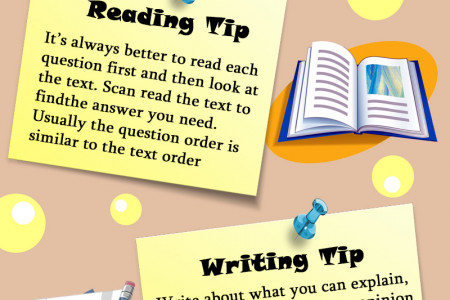 Top FCE Tips Infographic