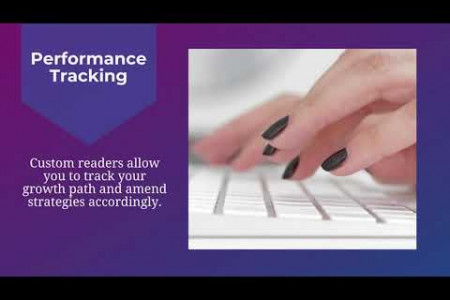 Top Features of a Custom eBook Reader Infographic