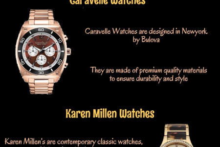 Top Five Designer Watches for Men Infographic