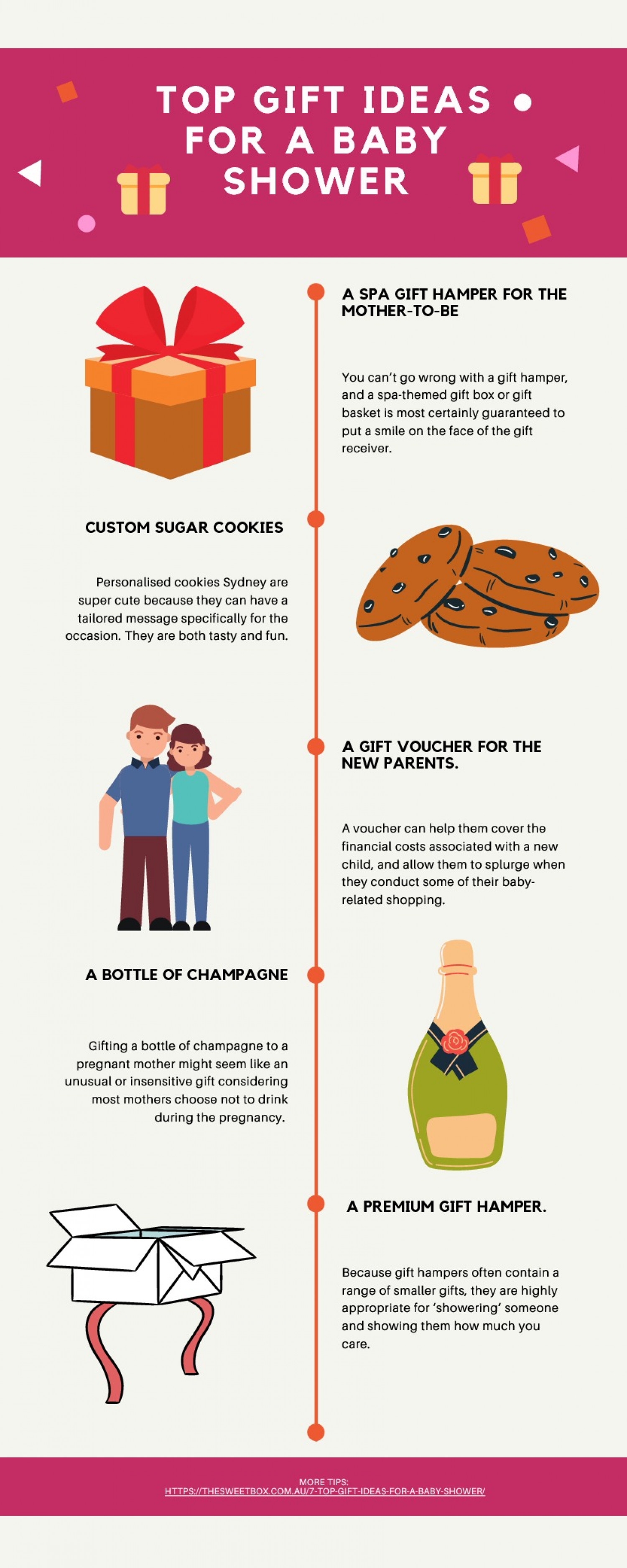 Top Gift Ideas For A Baby Shower - Sweet Box Infographic