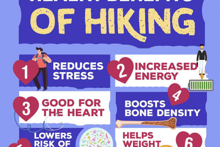 Top Health Benefits of Hiking Infographic