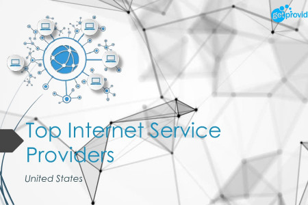 Top Internet Service Providers In USA | Getprovider.com | Find the ISP near you Infographic