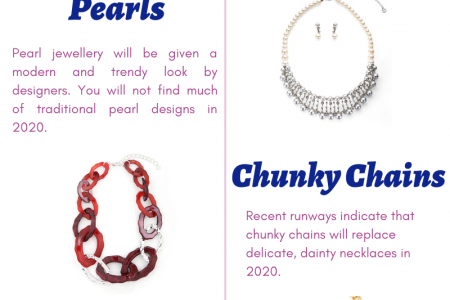 Top Jewellery Trends to Watch Out For in 2020 Infographic