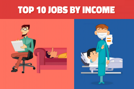 Top Jobs in Australia by Income Infographic