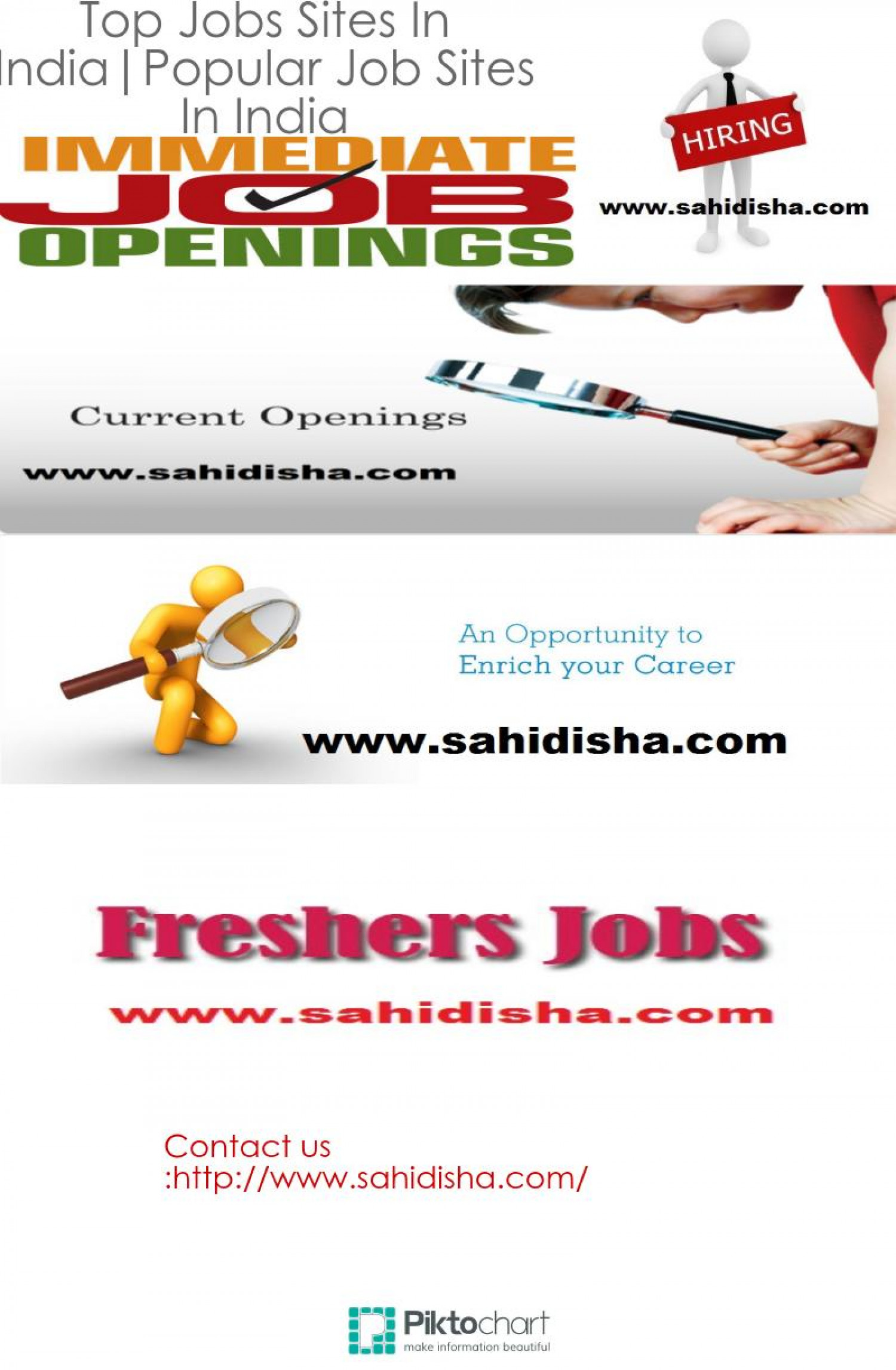 Top Jobs Sites In India|Popular Job Sites In India | Visual.ly