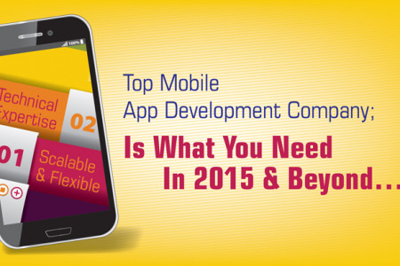 Top Mobile App Development Company; Is What You Need In 2015 and Beyond Infographic