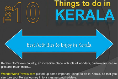 Top Most 10 Things To Do in Kerala- Must Have Activities in Kerala Infographic