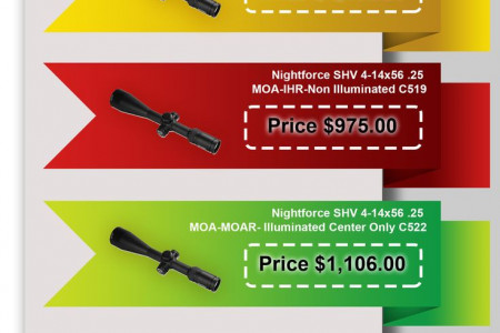 Top Nightforce SHV Scopes Products Infographic