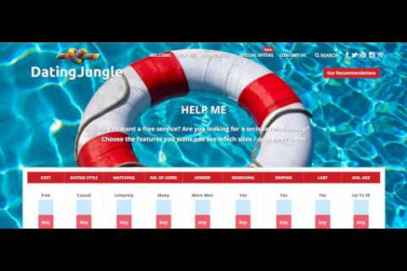 Top Online Dating Sites - Dating Site Features  Infographic