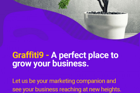 Top online marketing agency in kottayam, kerala to grow your business fast Infographic