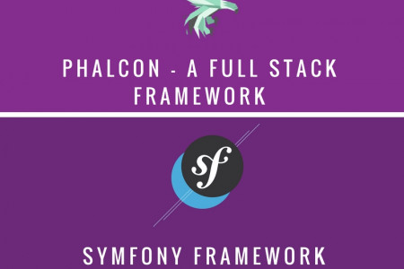 Top PHP Framework in 2018 Infographic