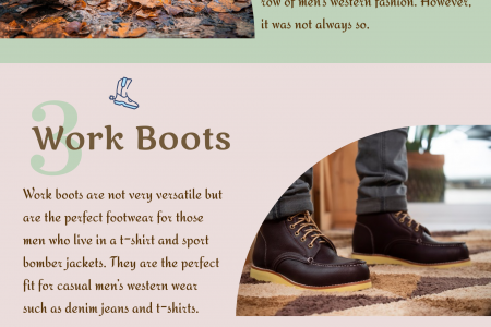 Top picks forTop picks for Boot Styles boot styles Infographic