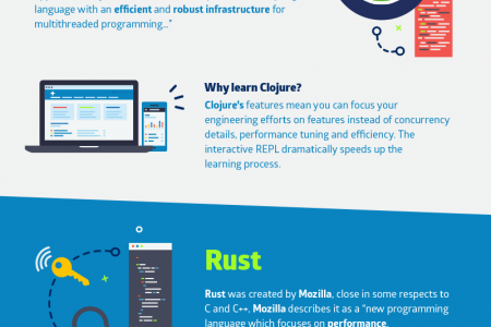 Top Picks To Future Proof Your Development Skills Infographic
