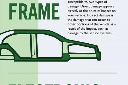 Top Places for Hidden Vehicle Damage After a Collision Infographic