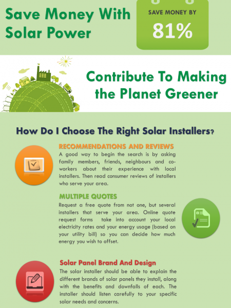 Top Solar Panel Installation Companies for Homes and Commercial Project Infographic