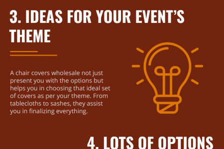 Top Reasons on Why It Is Time for Banquet Chair Cover Rentals in Your Events Infographic