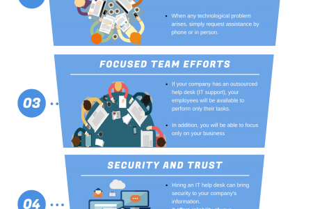 Top Reasons To Outsource Your IT Support, Austin Infographic