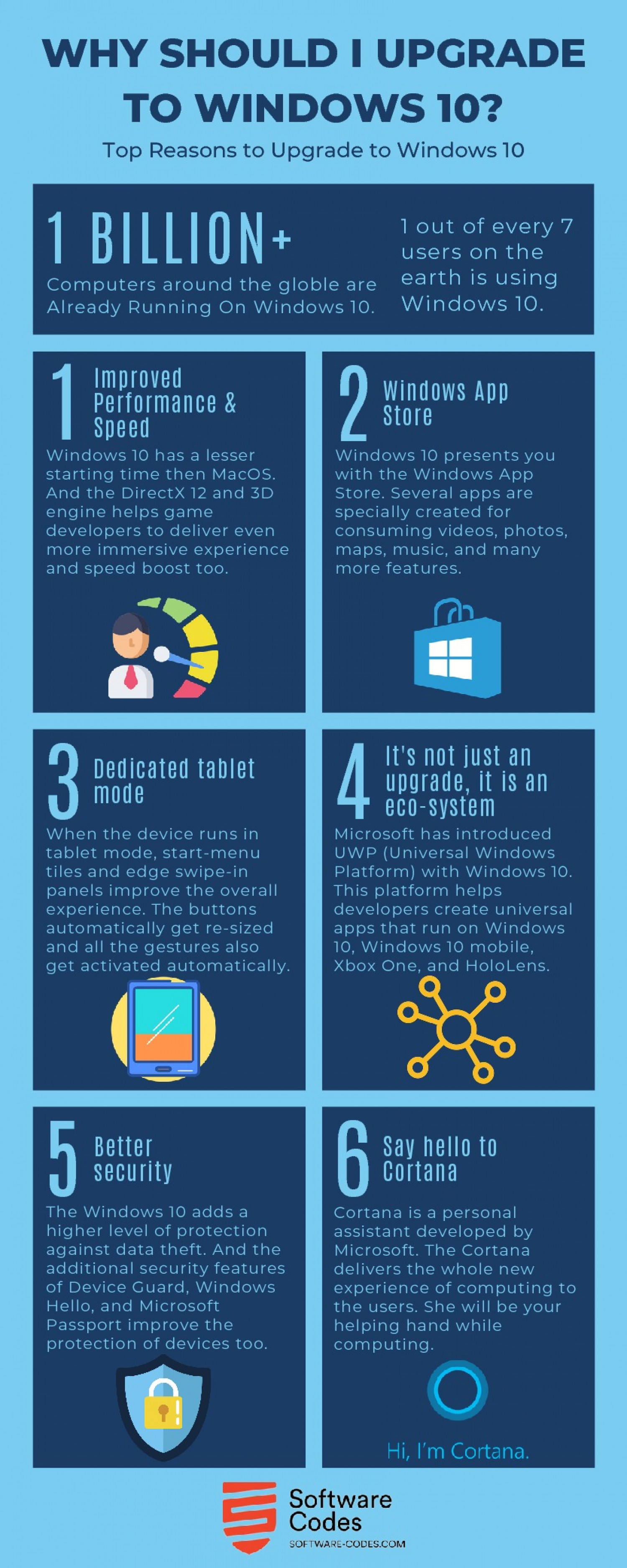 Top Reasons: Why Should I Upgrade to Windows 10? Infographic