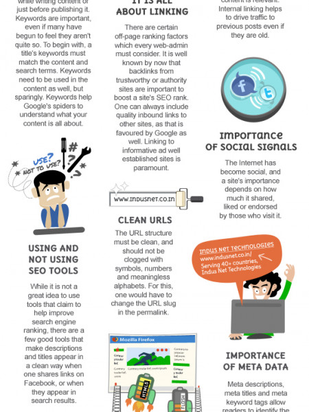 Top Search Engine Ranking Factors for Google Infographic