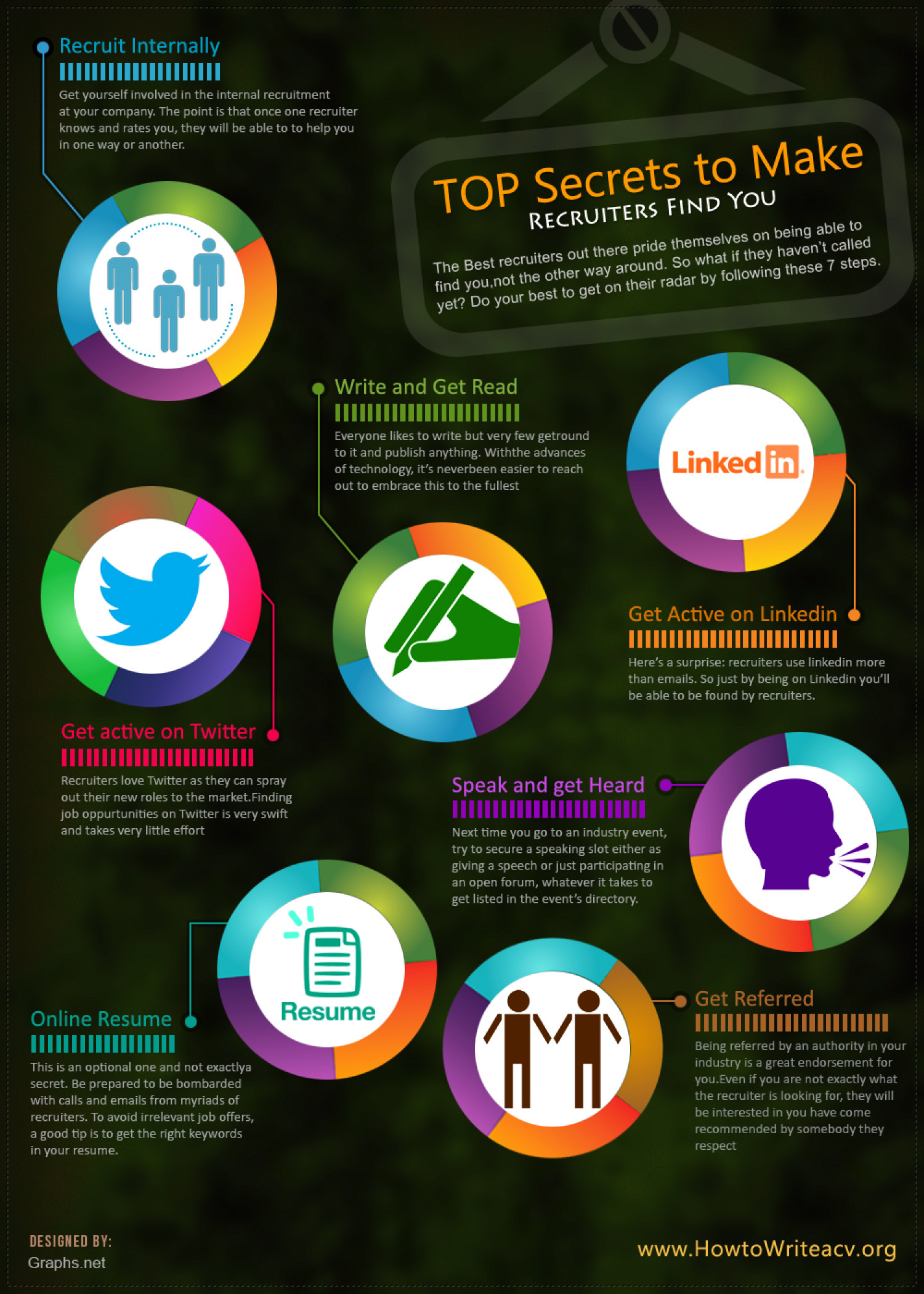 Top Secrets to Make Recruiters Find You Infographic