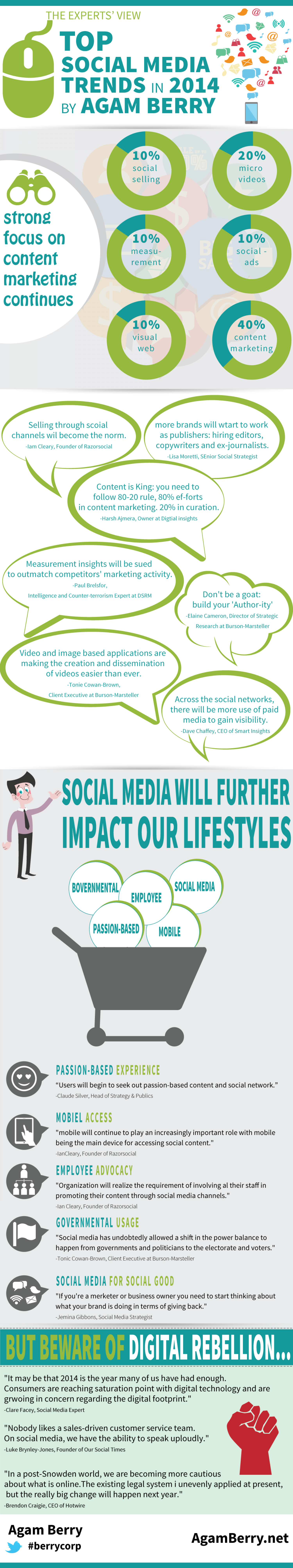 Top Social Media Trends in 2014 by Agam Berry Infographic