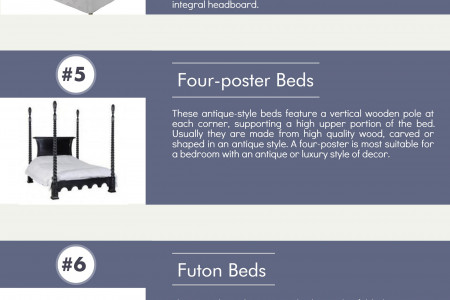 Top Ten Bed Styles for 2015 Infographic