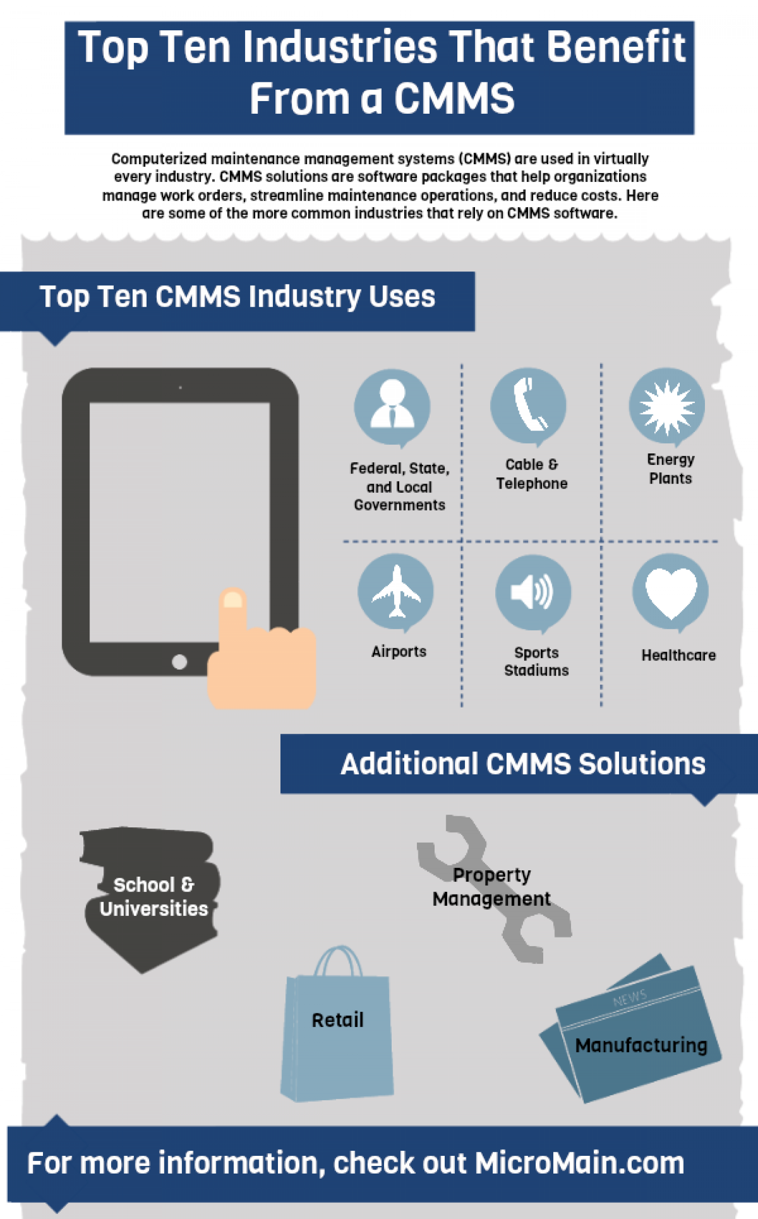 Top Ten Industries That Benefit From a CMMS Infographic