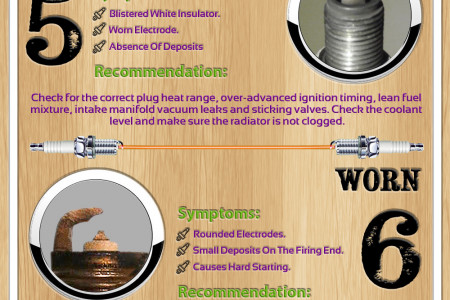 Top Ten Problems That Effect Spark Plugs Of Car Engines Infographic
