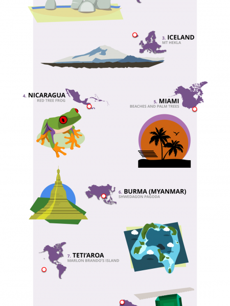 Top Ten Trending Destinations of 2014 Infographic