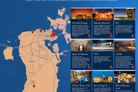 Top Ten Visited Places In Bahrain Infographic