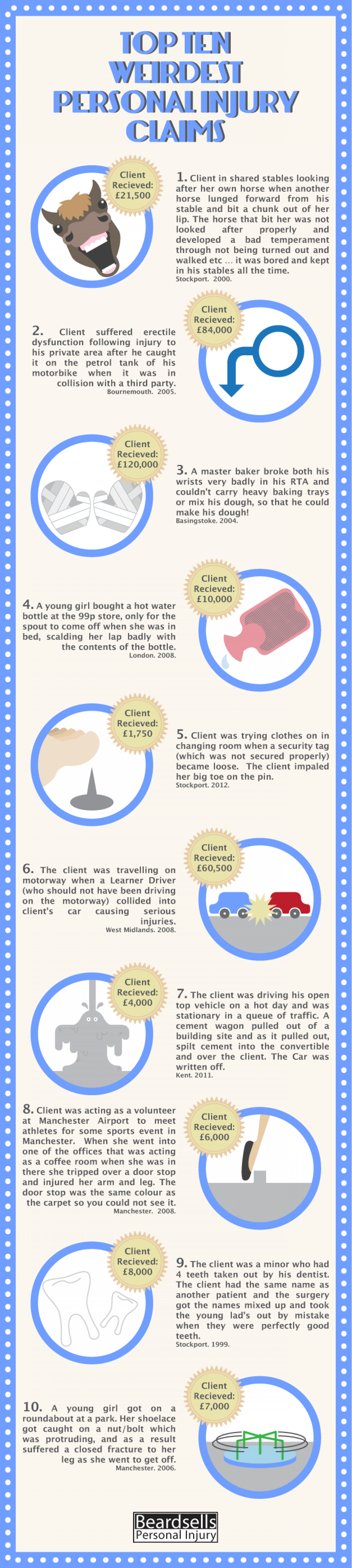Top Ten Weirdest Personal Injury Claims Infographic