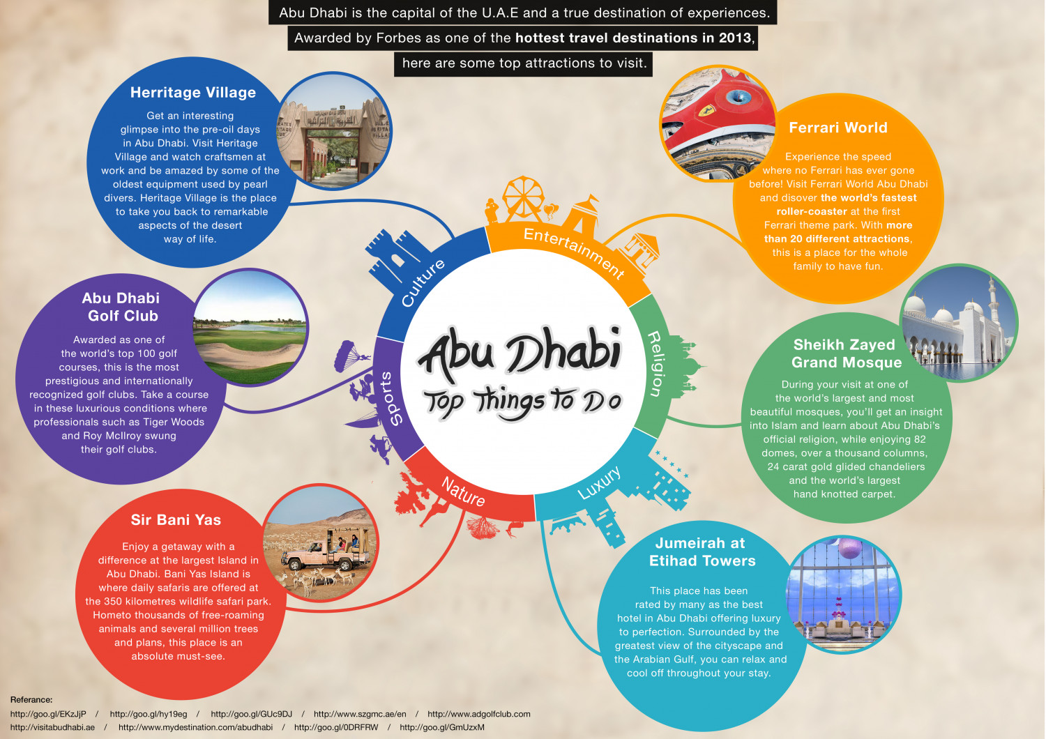 Abu Dhabi Top Things to do Infographic