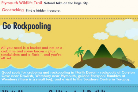 Top Things to do in Devon Easter 2014 Infographic