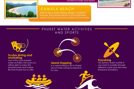 Top Things to Do in Phuket Infographic