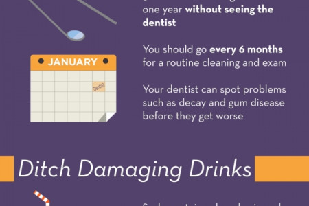 Top Tips for a Healthy Smile Infographic