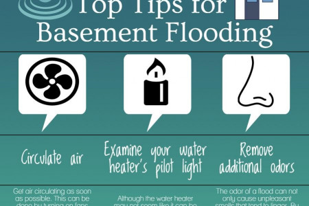 Top Tips For Basement Flooding Infographic