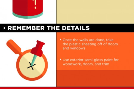 Top Tips for DIY Home Painting Infographic